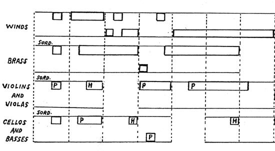 FeldmanGraphicScore